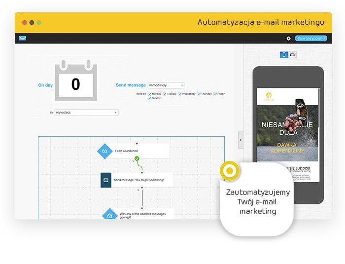e-mail marketing automation